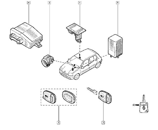 renault clio 2001 engine diagram