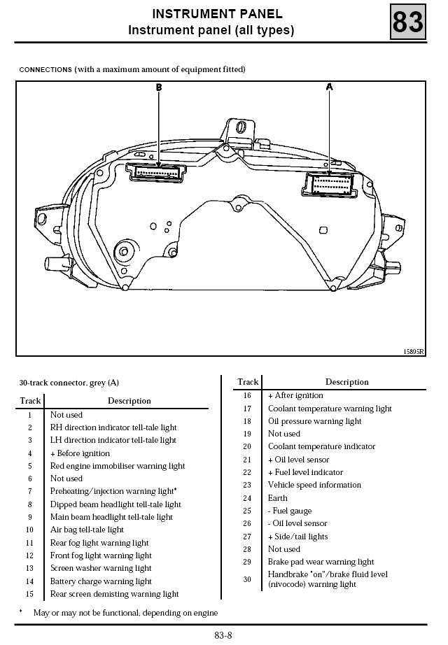 Renault Trafic Air Bag Wiring Diagram : Ph instrument cluster wiring the same as