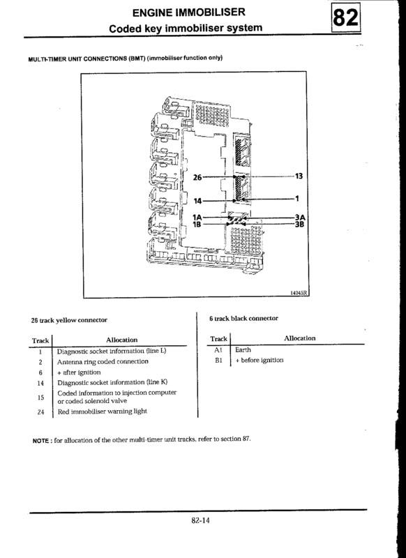Renault Clio Sport 172 Wiring Diagram : Mk immobiliser wiring question cliosport