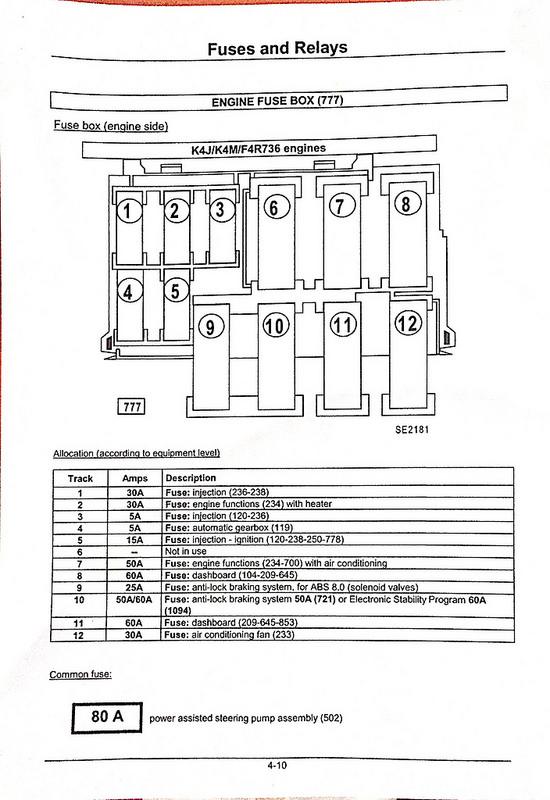 car battery drain cliosport net renault kangoo engine bay fuse box at creativeand.co
