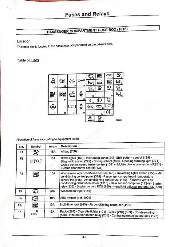 Engine Fuse Box List ! | ClioSport.net  ClioSport.net