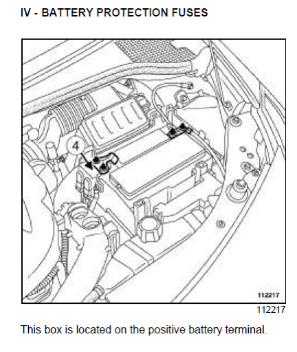 Renault megane abs wiring diagram renault wiring diagrams instructions clio mk3 engine fuse box renault megane abs wiring diagram at ww1ww publicscrutiny Choice Image