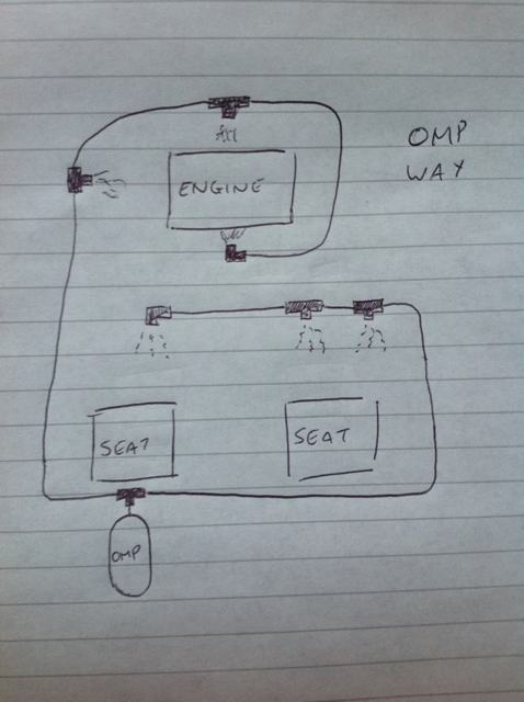fire extinguisher installation question cliosport net omp fire extinguisher wiring diagram at bakdesigns.co