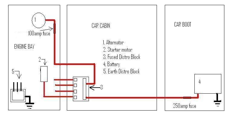 Fuse size locations for battery relocation with diagram batteryrelocationpic2g cheapraybanclubmaster Gallery