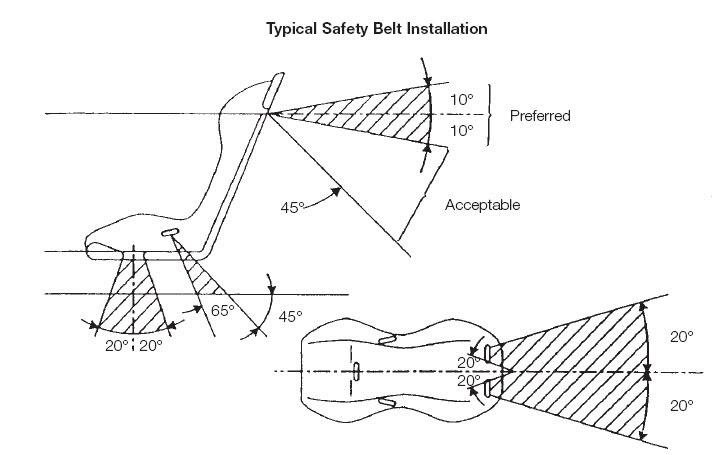 Harness Mounting Cliosport Net