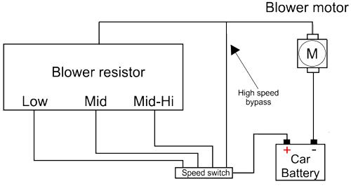 Heating Fan Wiring Diagram | Wiring Diagram on