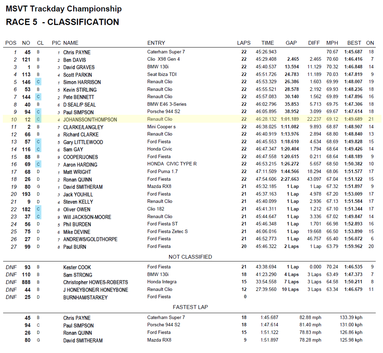 Brands GP - Race.png
