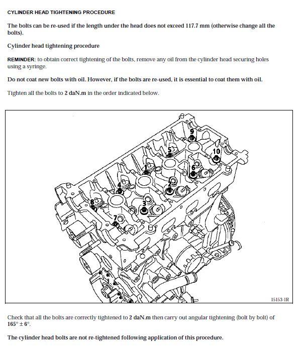 172/182 Torque Wrench Settings | ClioSport net