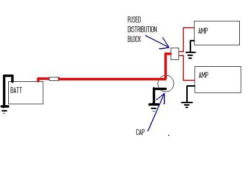 power cap install