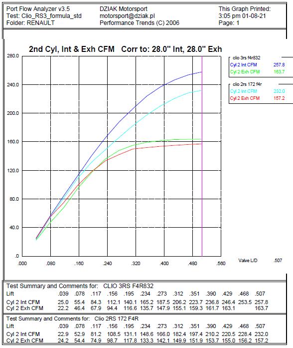 F4R porównanie.png