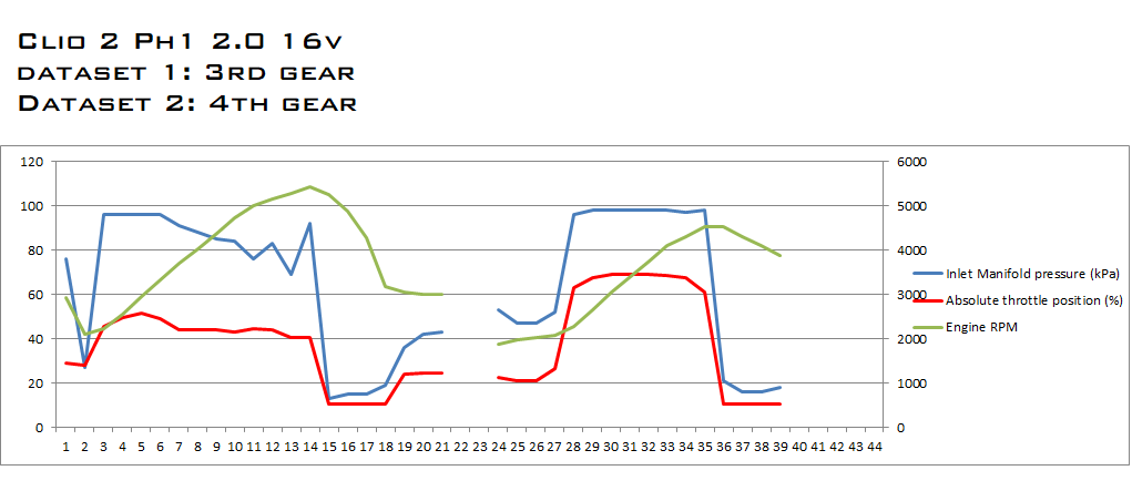 graph clio 2.png