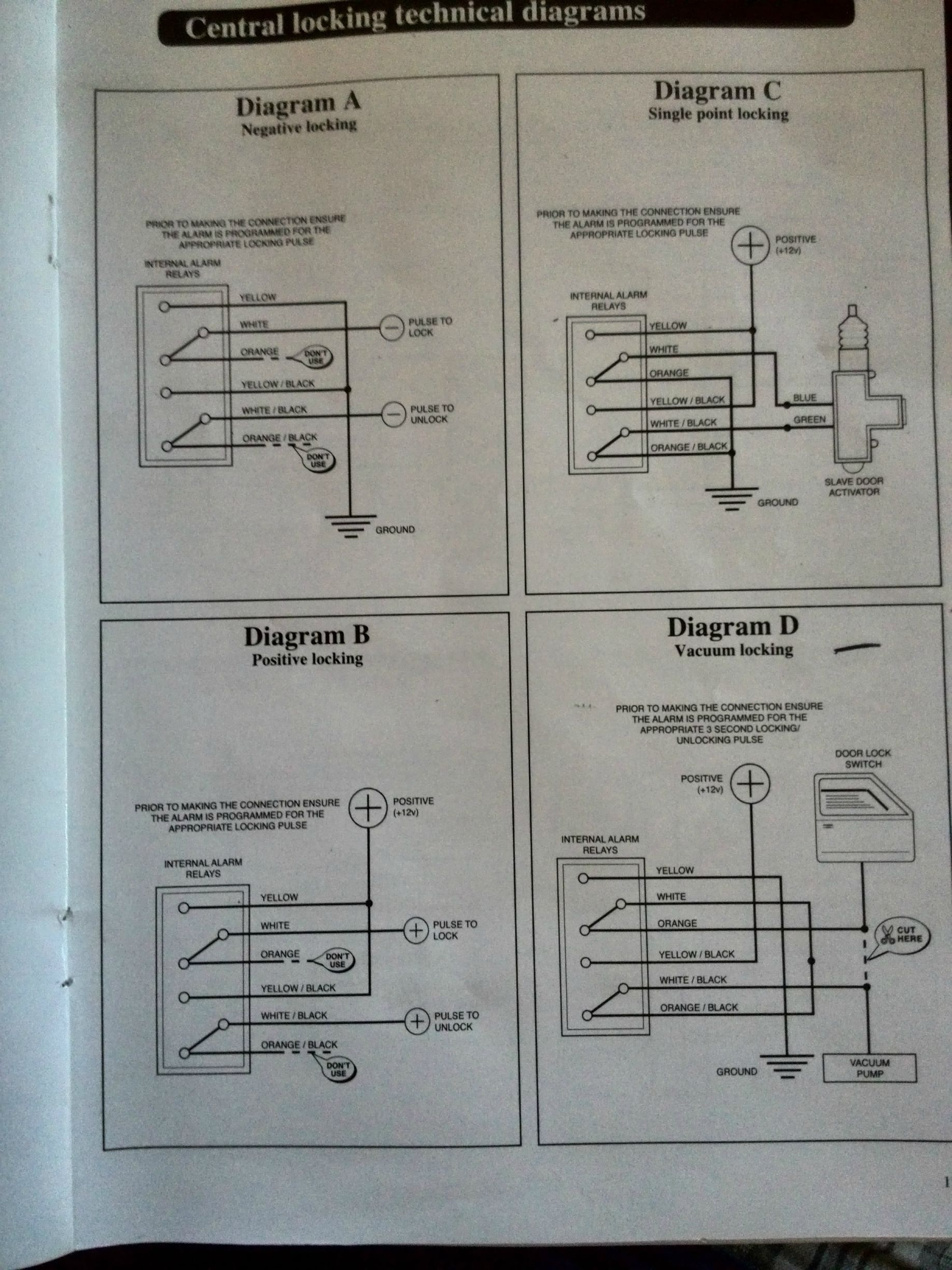 Renault Clio Fuse Box 1997 Kangoo 2 Wiring Library Help Needed Determining Ii Central Locking Diagram Pic Iuimz9v
