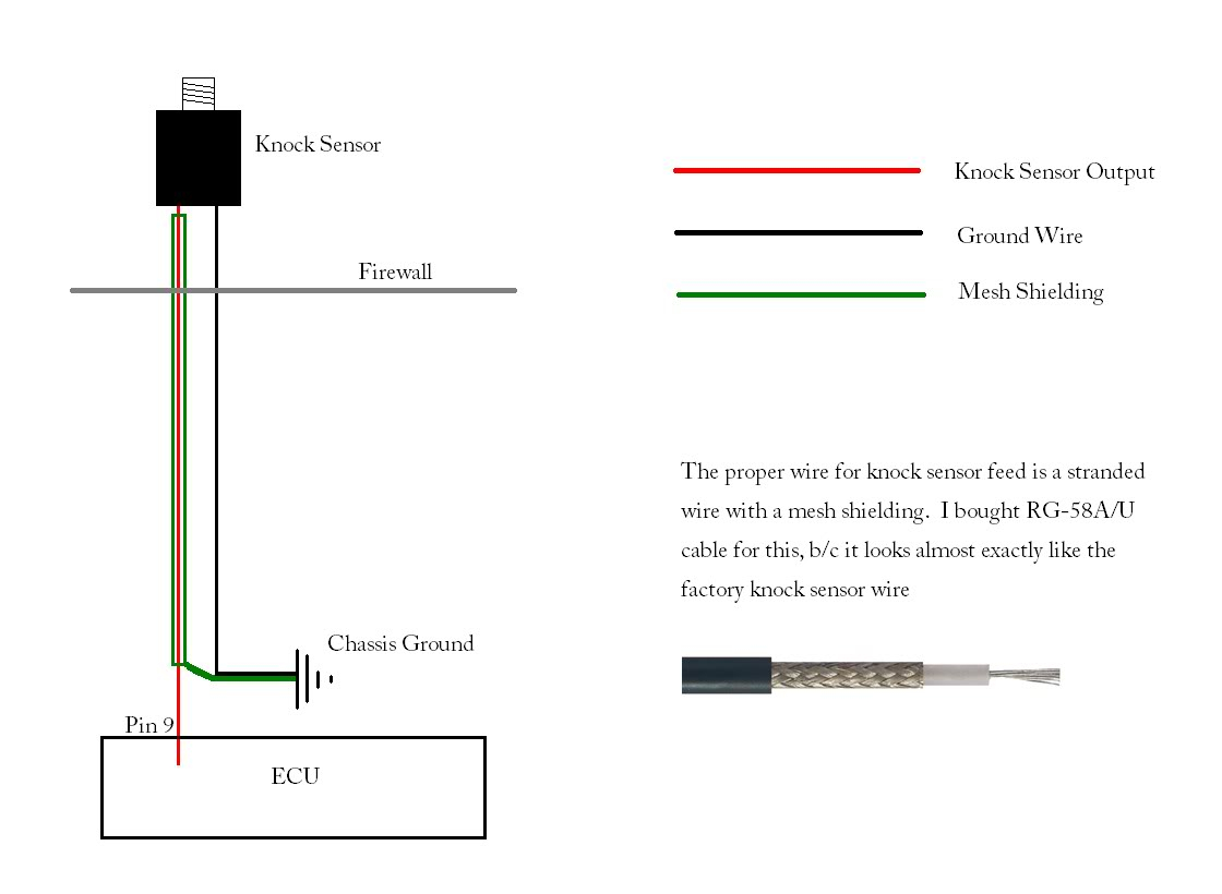 A25V] KNOCK SENSOR WIRE DIAGRAM [Y2SG] - COMPONENT-TEASE -  COMPONENT-TEASE.BBVALENTINA.IT | Guitarheads Wiring Diagram |  | bbvalentina.it