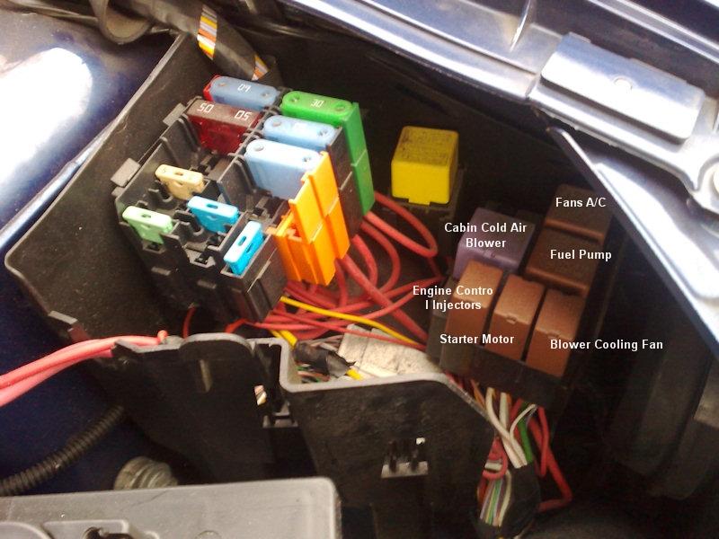 Renault clio fuse box under bonnet wiring diagram