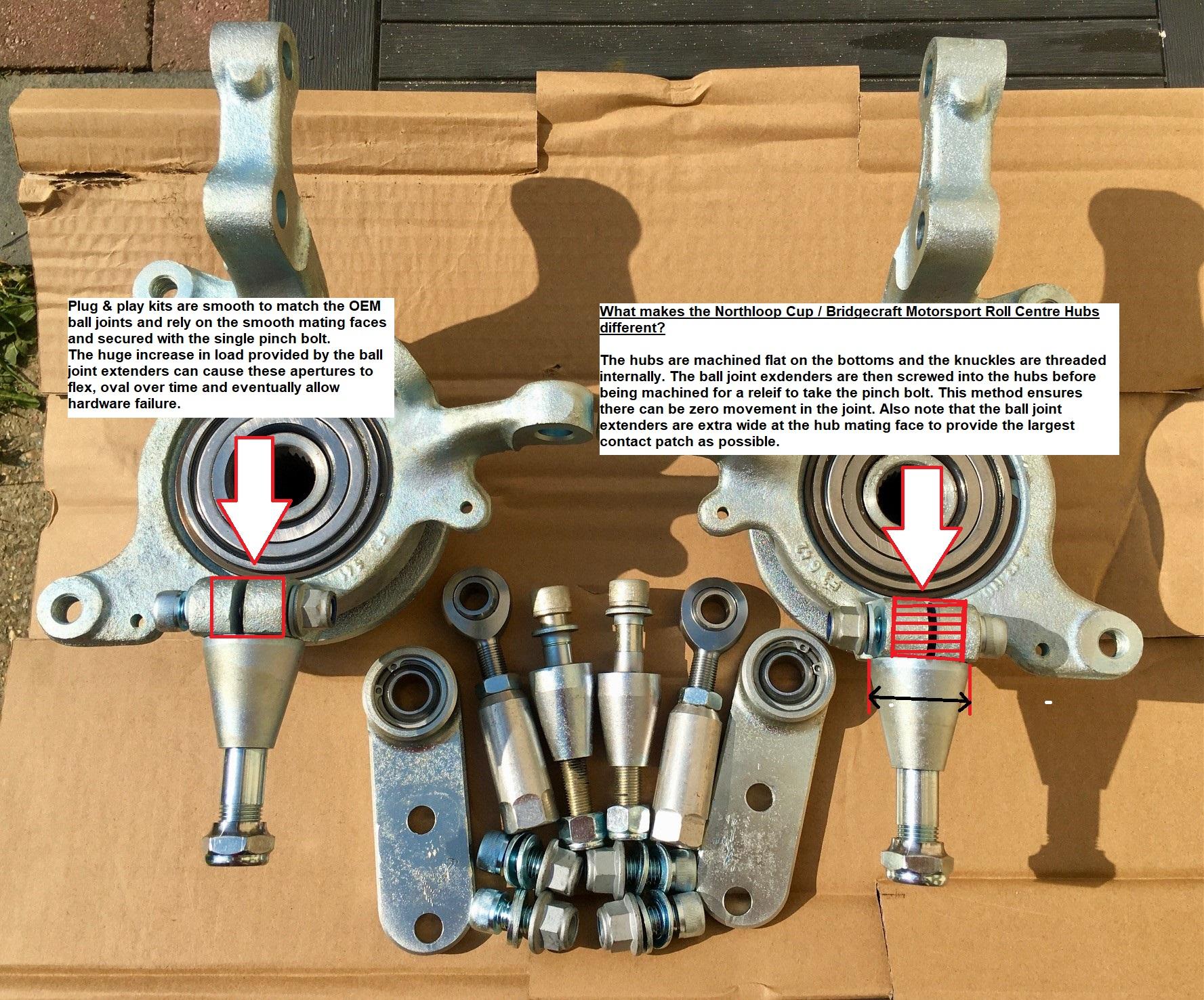 roll centre hubs edited.jpg