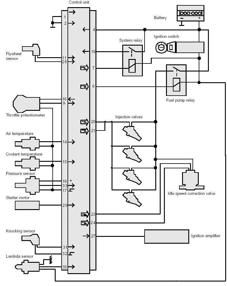 renault clio ecu wiring diagram: renault clio wiring loom diagramrh:svlc us,