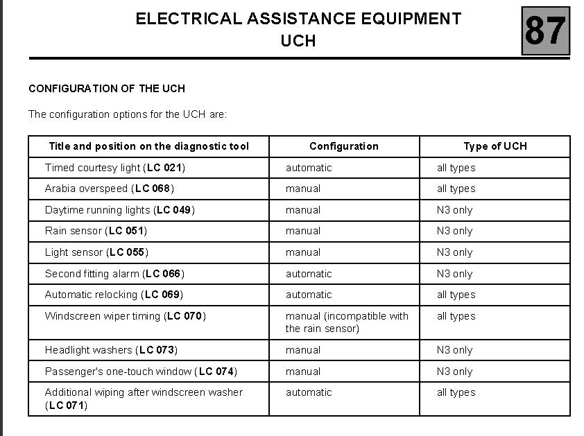 Renault clio towbar wiring diagram wiring diagrams schematics renault clio uch wiring diagram wiring diagrams schematics clio 182 uch upgrade n2 to n3 cliosport net renault clio uch wiring diagram 4 renault clio uch asfbconference2016 Choice Image