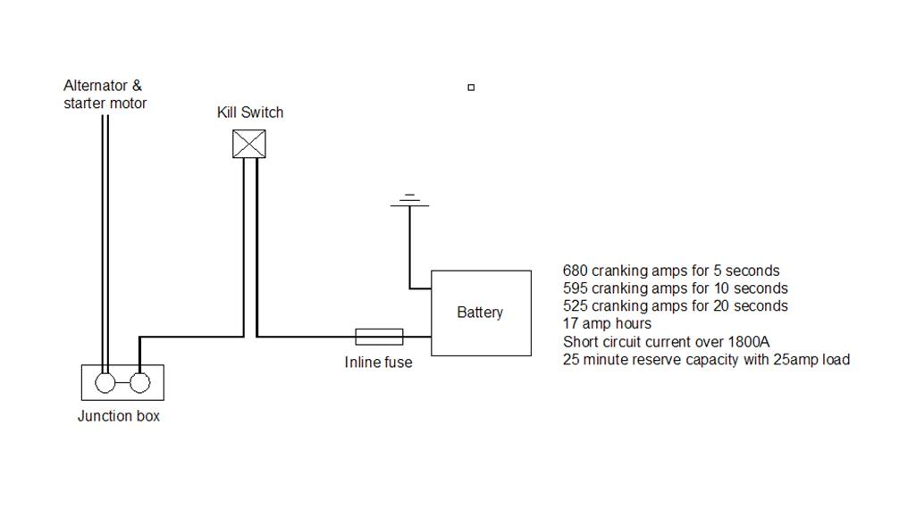 fuse size locations for battery relocation with diagram. Black Bedroom Furniture Sets. Home Design Ideas