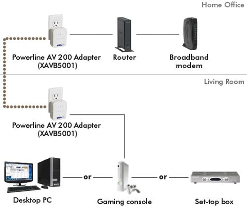 xavb5001_productimage_connection_diagram18-8776.jpg